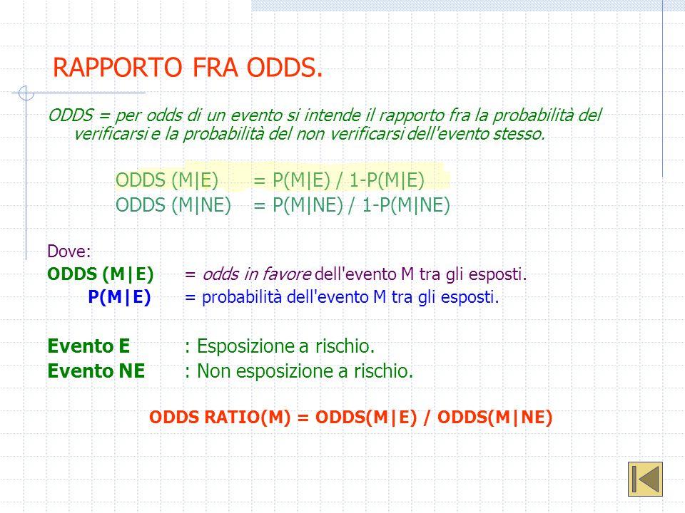 RAPPORTO FRA ODDS. ODDS = per odds di un evento si intende il rapporto fra la probabilità del verificarsi e la probabilità del non verificarsi dell'ev
