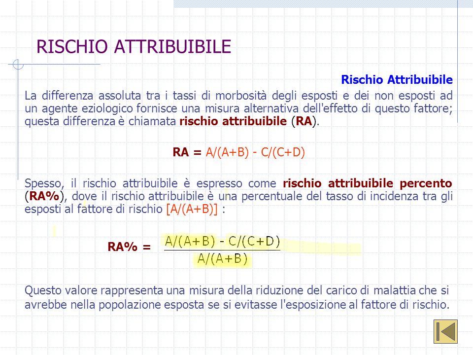 RISCHIO ATTRIBUIBILE Rischio Attribuibile La differenza assoluta tra i tassi di morbosità degli esposti e dei non esposti ad un agente eziologico forn