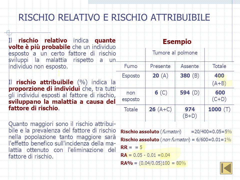 RISCHIO RELATIVO E RISCHIO ATTRIBUIBILE Il rischio relativo indica quante volte è più probabile che un individuo esposto a un certo fattore di rischio