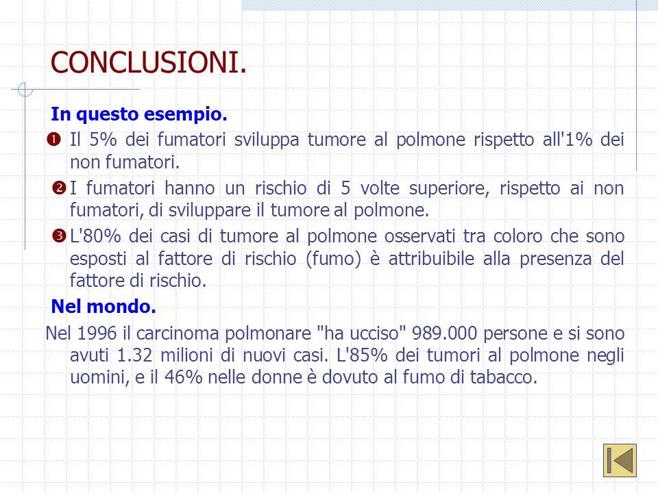 CONCLUSIONI. In questo esempio. Il 5% dei fumatori sviluppa tumore al polmone rispetto all'1% dei non fumatori. I fumatori hanno un rischio di 5 volte
