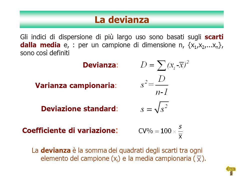 Deviazione standard: Varianza campionaria: Coefficiente di variazione : Devianza: Gli indici di dispersione di più largo uso sono basati sugli scarti