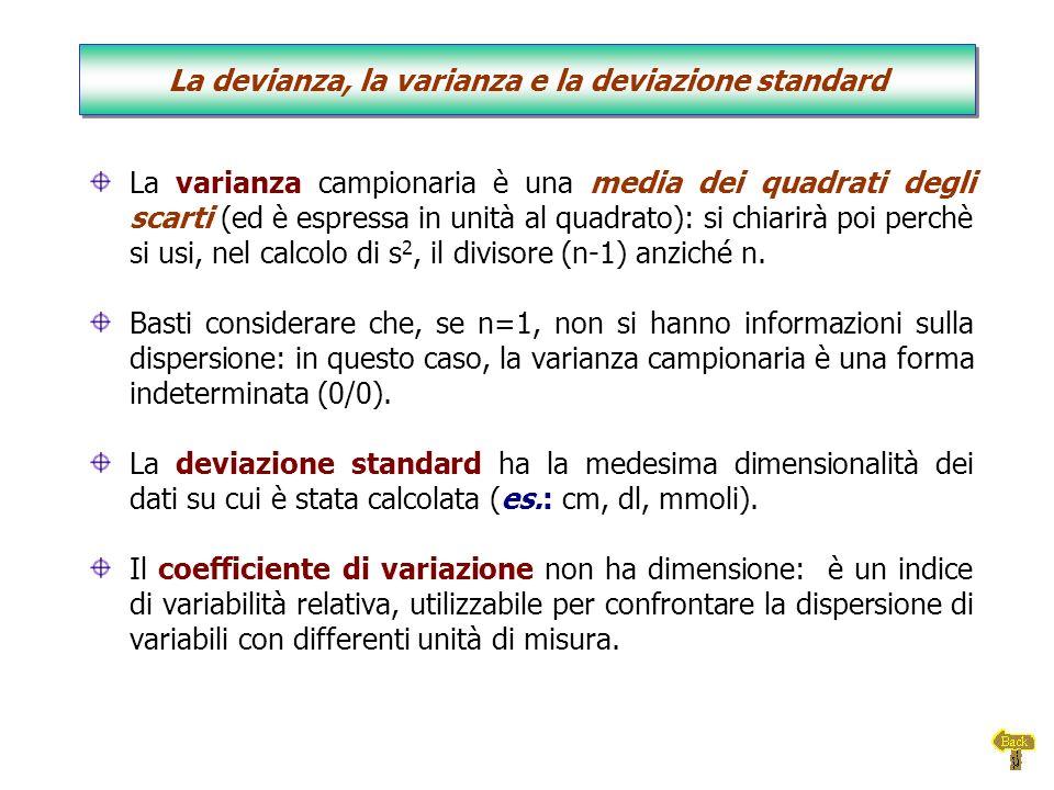 La varianza campionaria è una media dei quadrati degli scarti (ed è espressa in unità al quadrato): si chiarirà poi perchè si usi, nel calcolo di s 2,