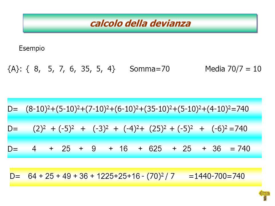 Esempio calcolo della devianza calcolo della devianza {A}:{ 8, 5, 7, 6, 35, 5, 4} Somma=70Media 70/7 = 10 D=(8-10) 2 +(5-10) 2 +(7-10) 2 +(6-10) 2 +(3
