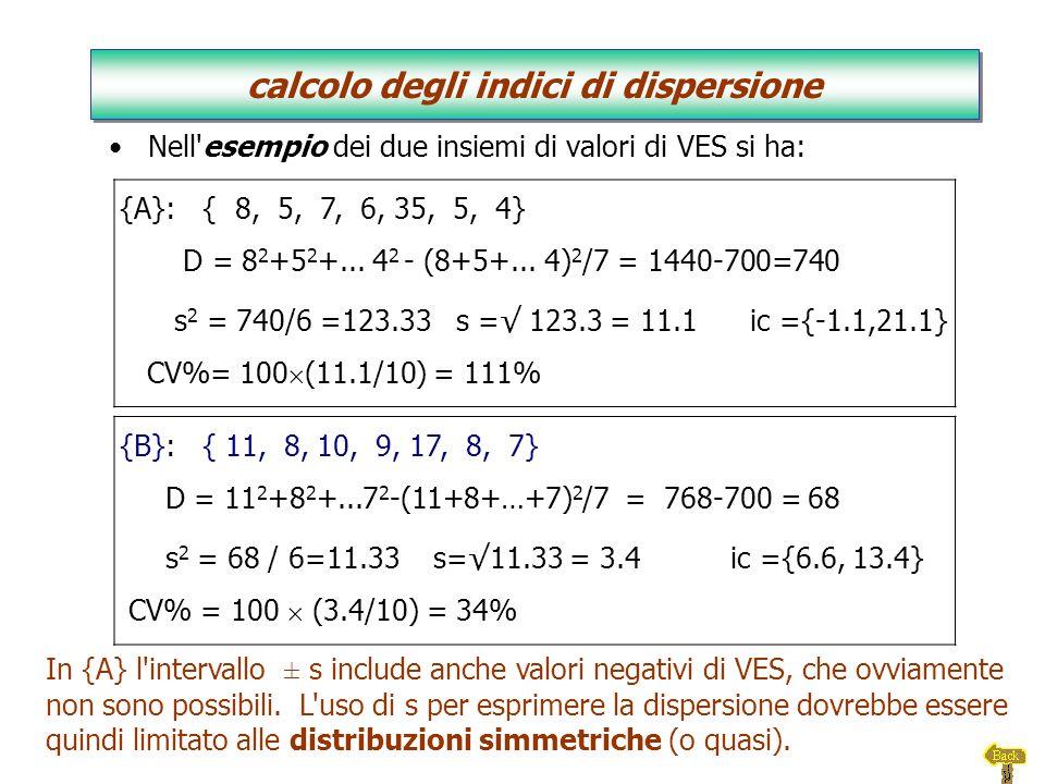 Nell'esempio dei due insiemi di valori di VES si ha: In {A} l'intervallo ± s include anche valori negativi di VES, che ovviamente non sono possibili.