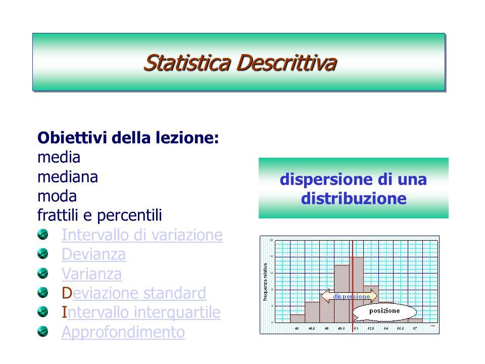 Indici: Schema riassuntivo media: moda: punto di max della distribuzione mediana: valore sotto al quale cadono la metà dei valori campionari.