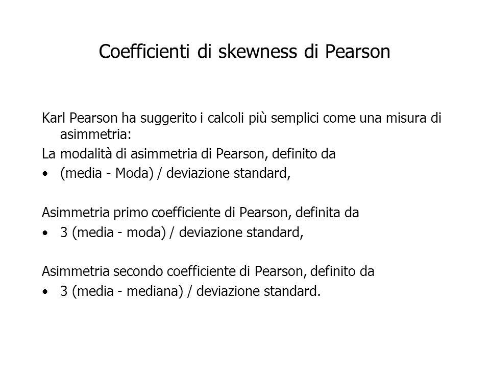 Coefficienti di skewness di Pearson Karl Pearson ha suggerito i calcoli più semplici come una misura di asimmetria: La modalità di asimmetria di Pears