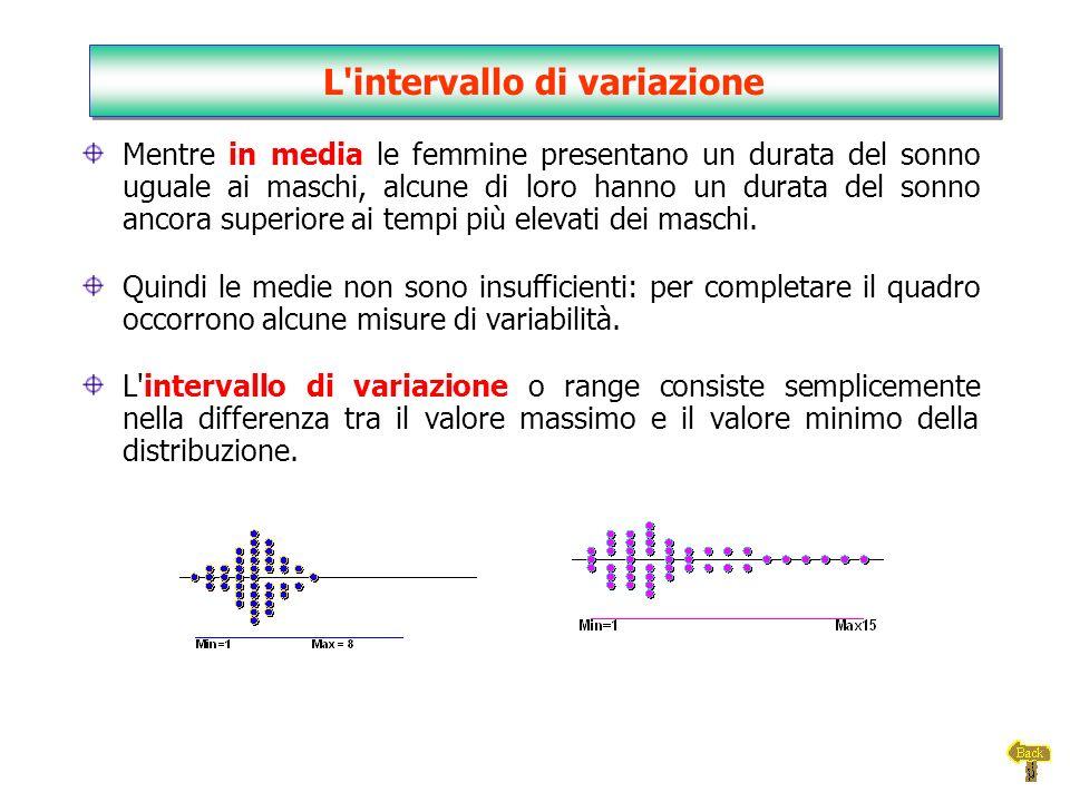 L intervallo di variazione tende ad ingannare quando nella distribuzio- ne si trovano pochi valori molto devianti.