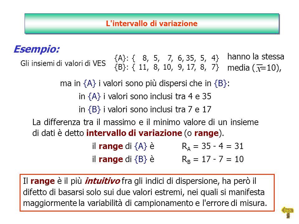Esempio: {A}:{8,5,7,6,35,5,4} {B}:{11,8,10,9,17,8,7} ma in {A} i valori sono più dispersi che in {B}: in {A} i valori sono inclusi tra 4 e 35 in {B} i