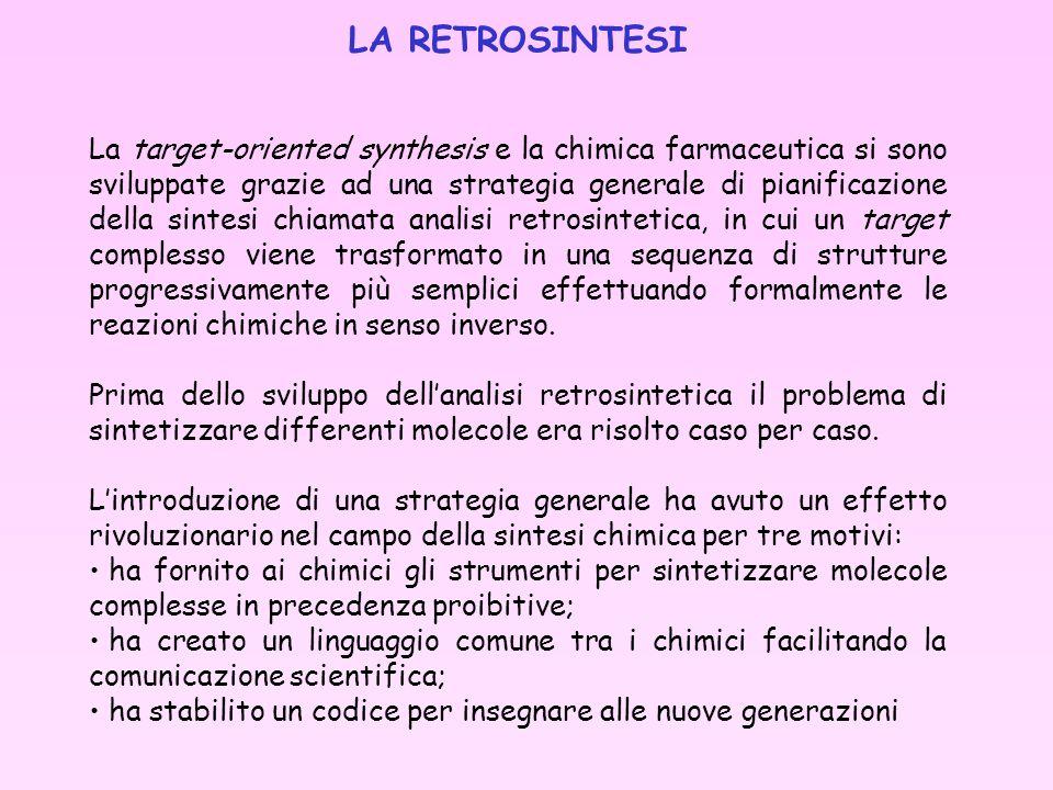 LA RETROSINTESI La target-oriented synthesis e la chimica farmaceutica si sono sviluppate grazie ad una strategia generale di pianificazione della sin