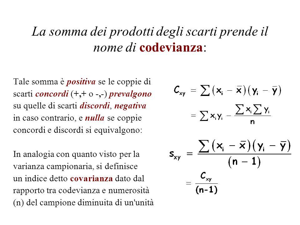 La somma dei prodotti degli scarti prende il nome di codevianza: Tale somma è positiva se le coppie di scarti concordi (+,+ o -,-) prevalgono su quelle di scarti discordi, negativa in caso contrario, e nulla se coppie concordi e discordi si equivalgono: In analogia con quanto visto per la varianza campionaria, si definisce un indice detto covarianza dato dal rapporto tra codevianza e numerosità (n) del campione diminuita di un unità