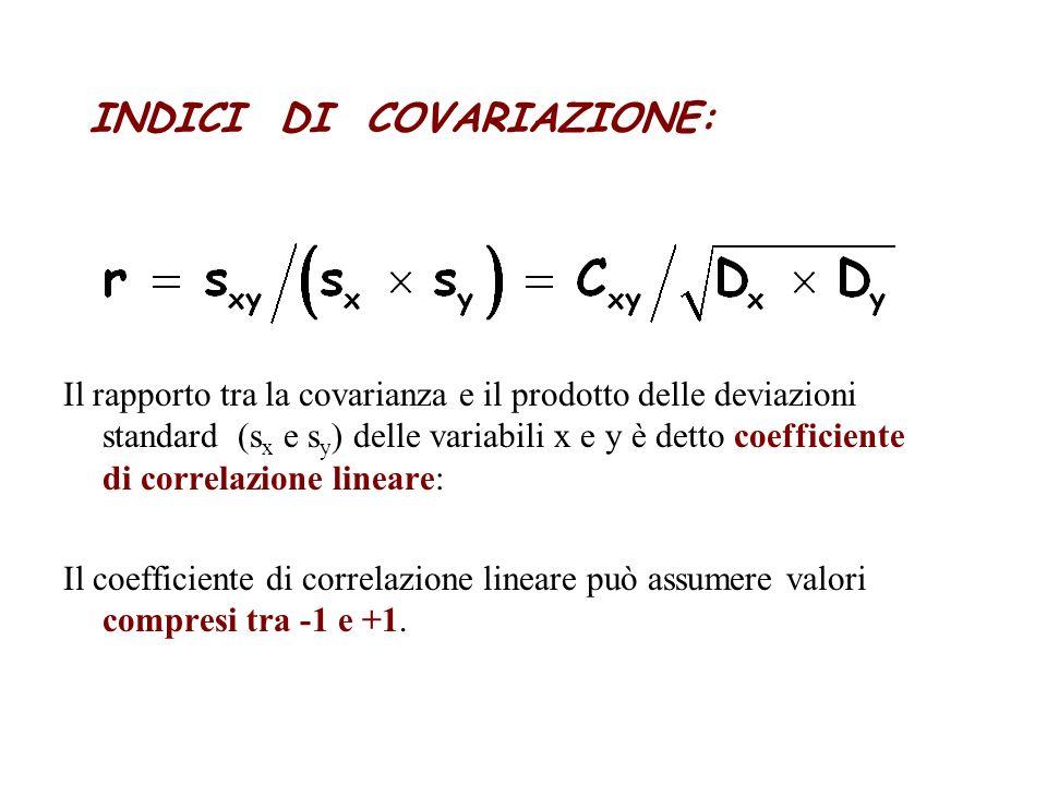INDICI DI COVARIAZIONE: Il rapporto tra la covarianza e il prodotto delle deviazioni standard (s x e s y ) delle variabili x e y è detto coefficiente di correlazione lineare: Il coefficiente di correlazione lineare può assumere valori compresi tra -1 e +1.