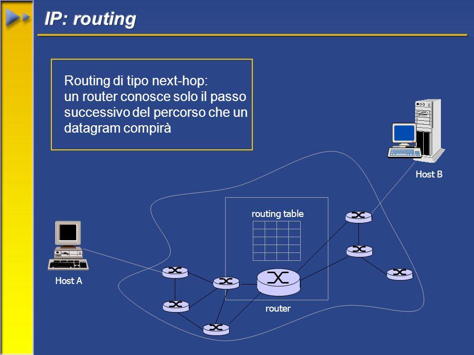 Host A Host B router routing table Routing di tipo next-hop: un router conosce solo il passo successivo del percorso che un datagram compirà
