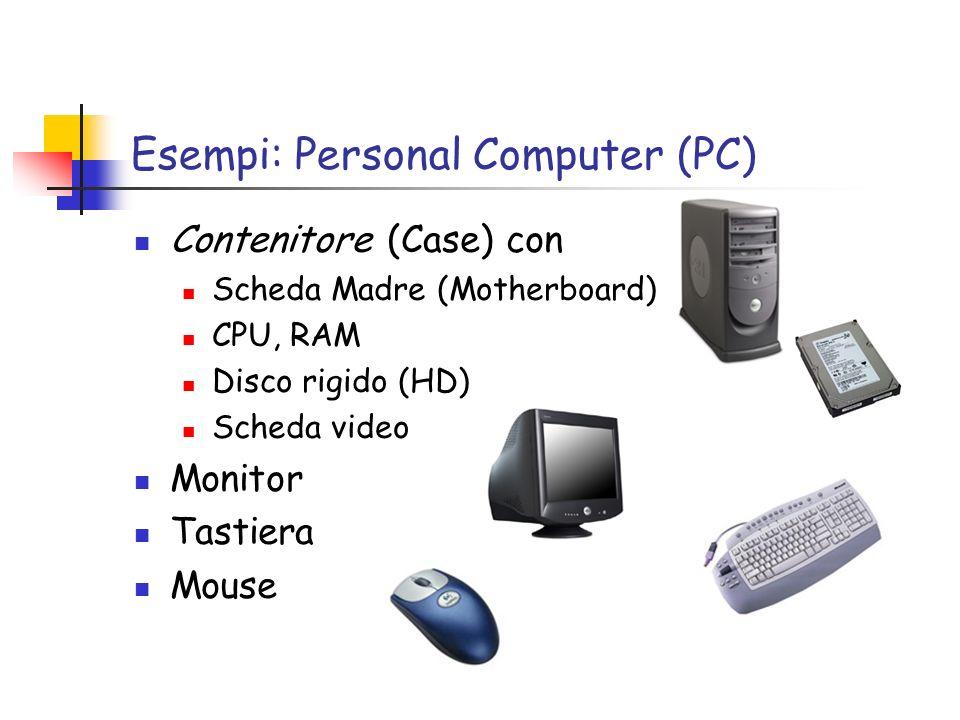 Esempi: Personal Computer (PC) Contenitore (Case) con Scheda Madre (Motherboard) CPU, RAM Disco rigido (HD) Scheda video Monitor Tastiera Mouse