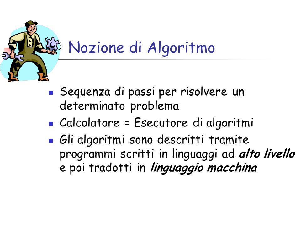 Nozione di Algoritmo Sequenza di passi per risolvere un determinato problema Calcolatore = Esecutore di algoritmi Gli algoritmi sono descritti tramite programmi scritti in linguaggi ad alto livello e poi tradotti in linguaggio macchina