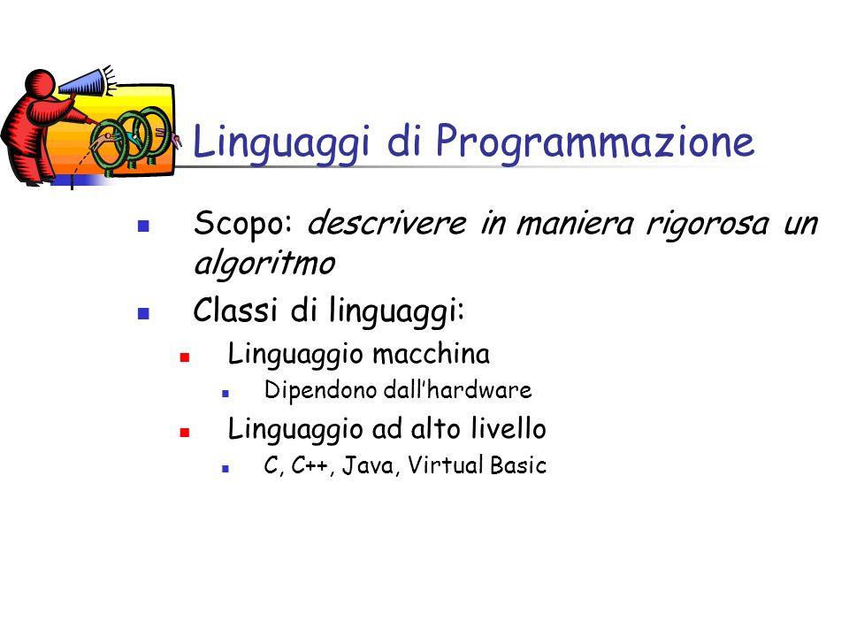 Linguaggi di Programmazione Scopo: descrivere in maniera rigorosa un algoritmo Classi di linguaggi: Linguaggio macchina Dipendono dallhardware Linguaggio ad alto livello C, C++, Java, Virtual Basic