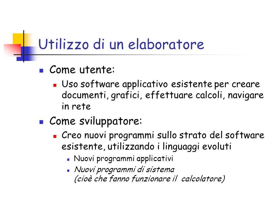 Software Software di base: Dedicato alla gestione dellelaboratore Esempio: sistema operativo Software applicativo: Dedicato alla realizzazione di specifiche applicative Esempio: programmi per scrittura, gestione aziendale, navigazione su internet,...