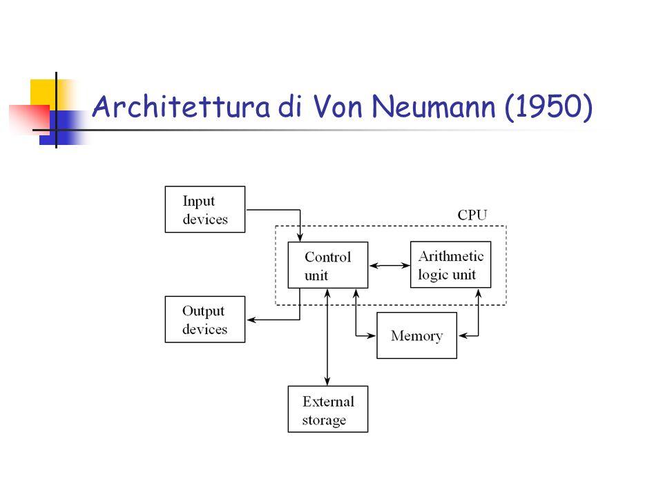 Architettura di Von Neumann (1950)
