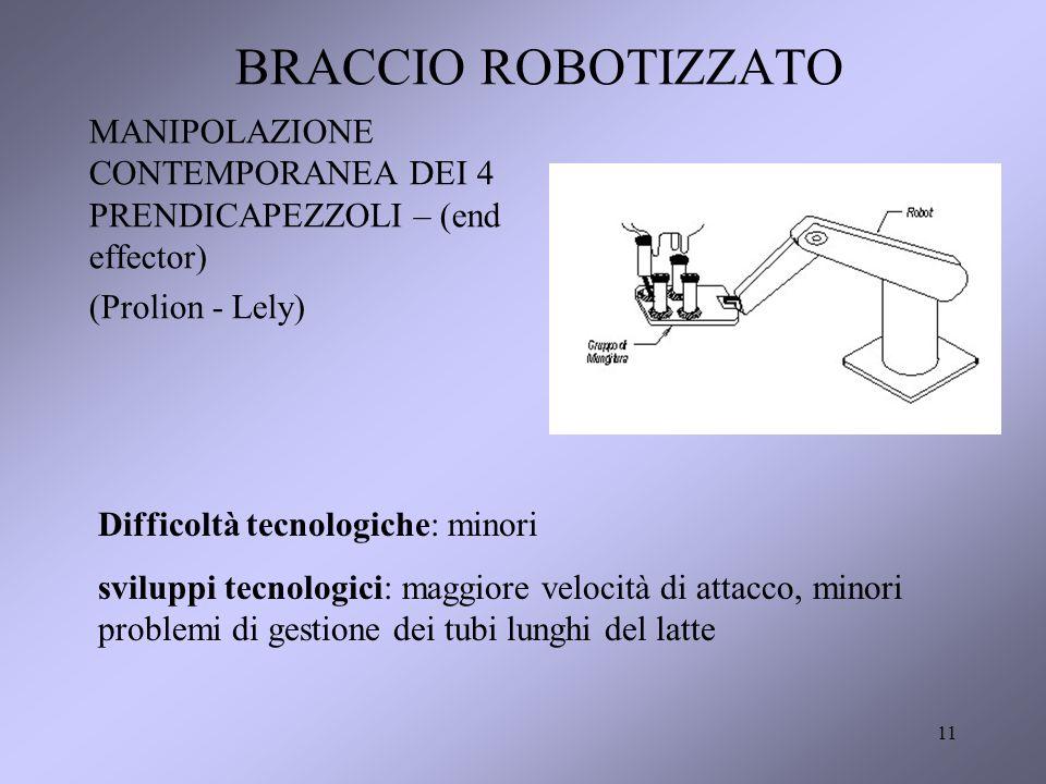 11 BRACCIO ROBOTIZZATO MANIPOLAZIONE CONTEMPORANEA DEI 4 PRENDICAPEZZOLI – (end effector) (Prolion - Lely) Difficoltà tecnologiche: minori sviluppi te