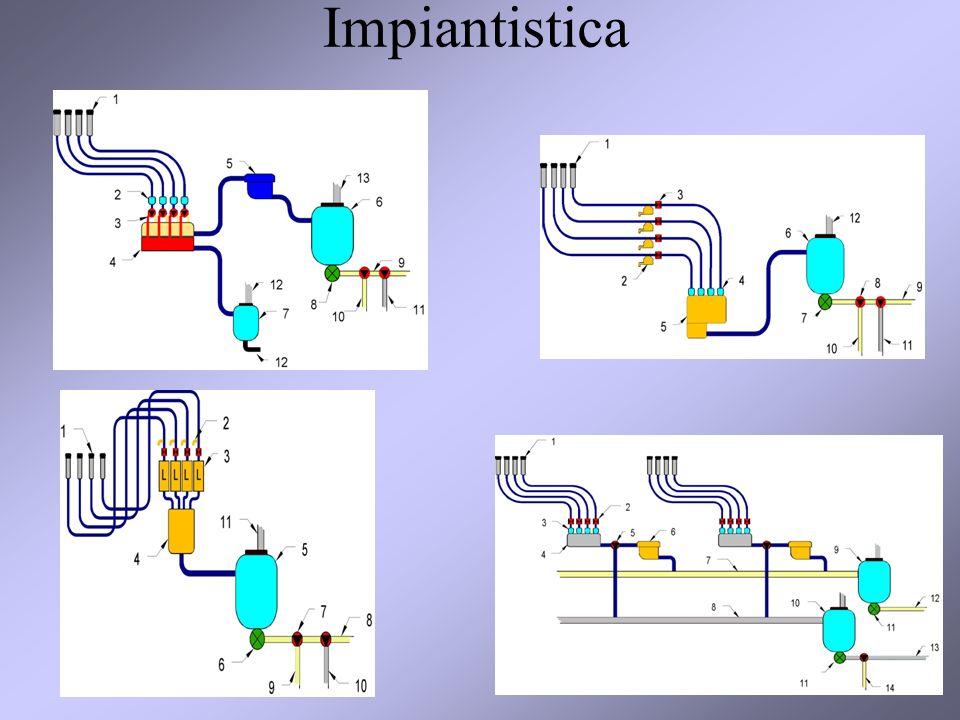 Impiantistica 18