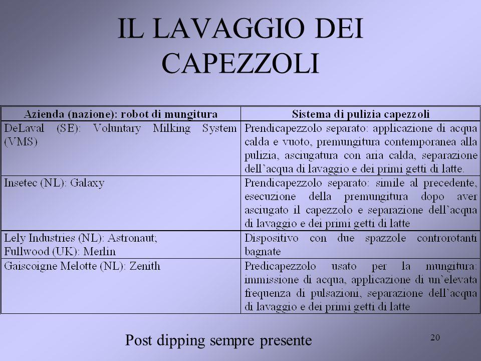 IL LAVAGGIO DEI CAPEZZOLI 20 Post dipping sempre presente