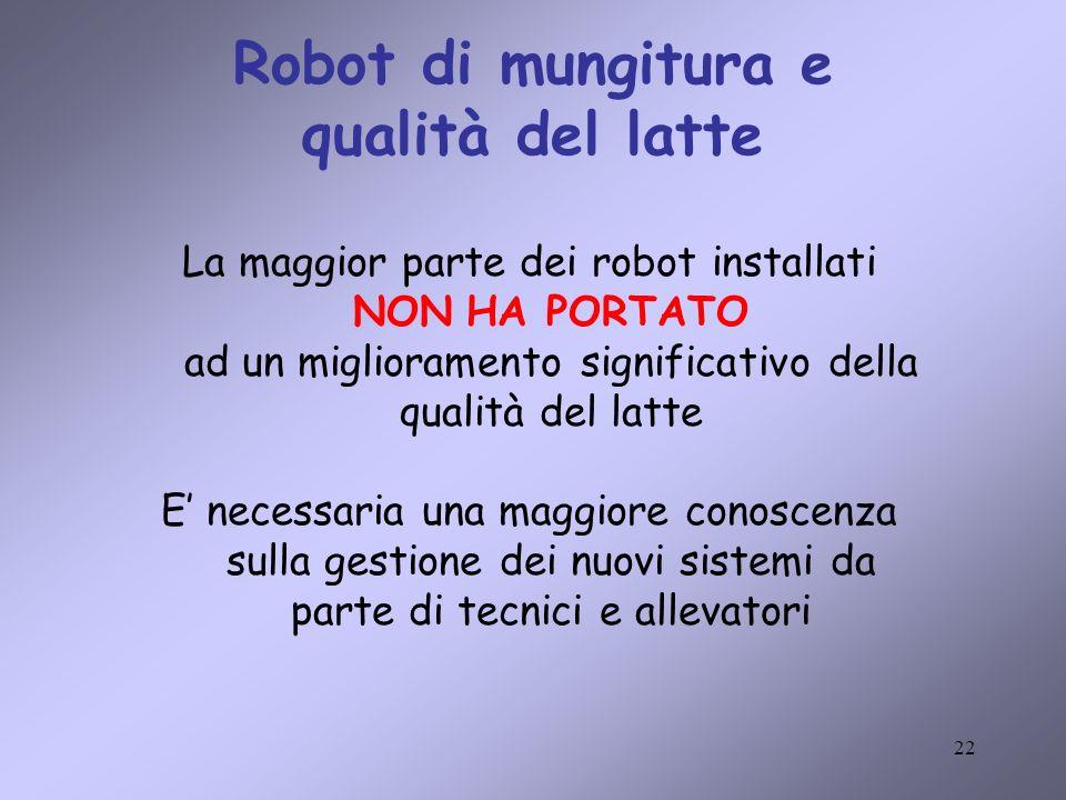 22 Robot di mungitura e qualità del latte La maggior parte dei robot installati NON HA PORTATO ad un miglioramento significativo della qualità del lat