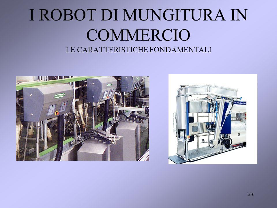 23 I ROBOT DI MUNGITURA IN COMMERCIO LE CARATTERISTICHE FONDAMENTALI
