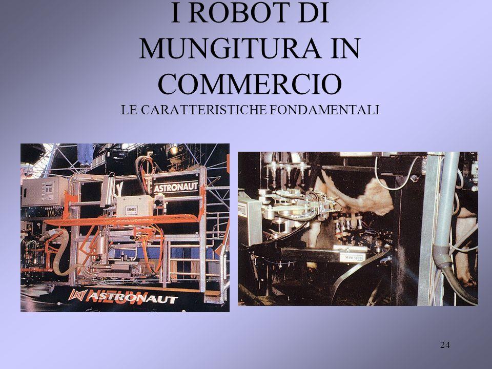 24 I ROBOT DI MUNGITURA IN COMMERCIO LE CARATTERISTICHE FONDAMENTALI