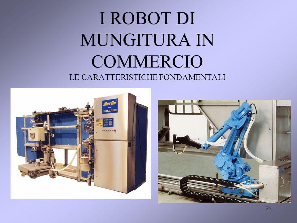 25 I ROBOT DI MUNGITURA IN COMMERCIO LE CARATTERISTICHE FONDAMENTALI