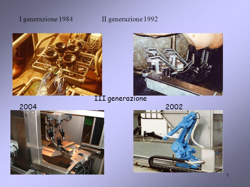 3 I generazione 1984 II generazione 1992 III generazione 2004 2002