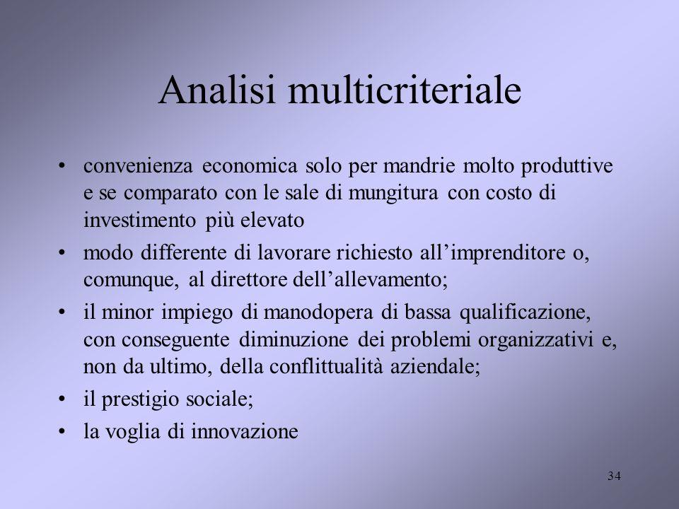Analisi multicriteriale convenienza economica solo per mandrie molto produttive e se comparato con le sale di mungitura con costo di investimento più