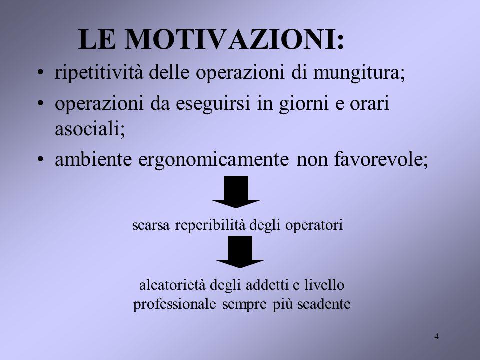 4 LE MOTIVAZIONI: ripetitività delle operazioni di mungitura; operazioni da eseguirsi in giorni e orari asociali; ambiente ergonomicamente non favorev