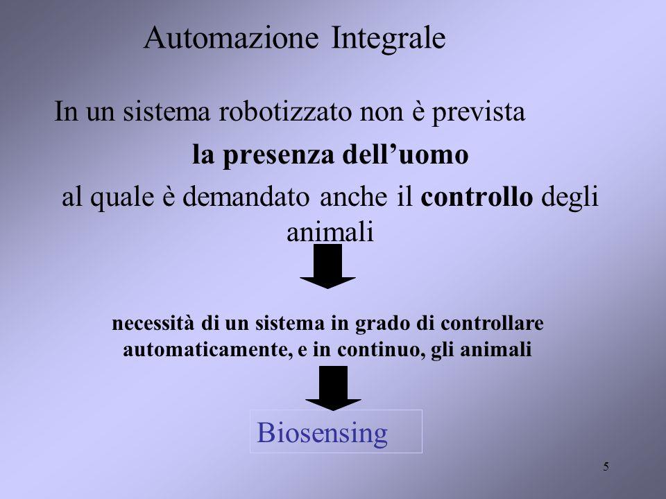 5 Automazione Integrale In un sistema robotizzato non è prevista la presenza delluomo al quale è demandato anche il controllo degli animali necessità