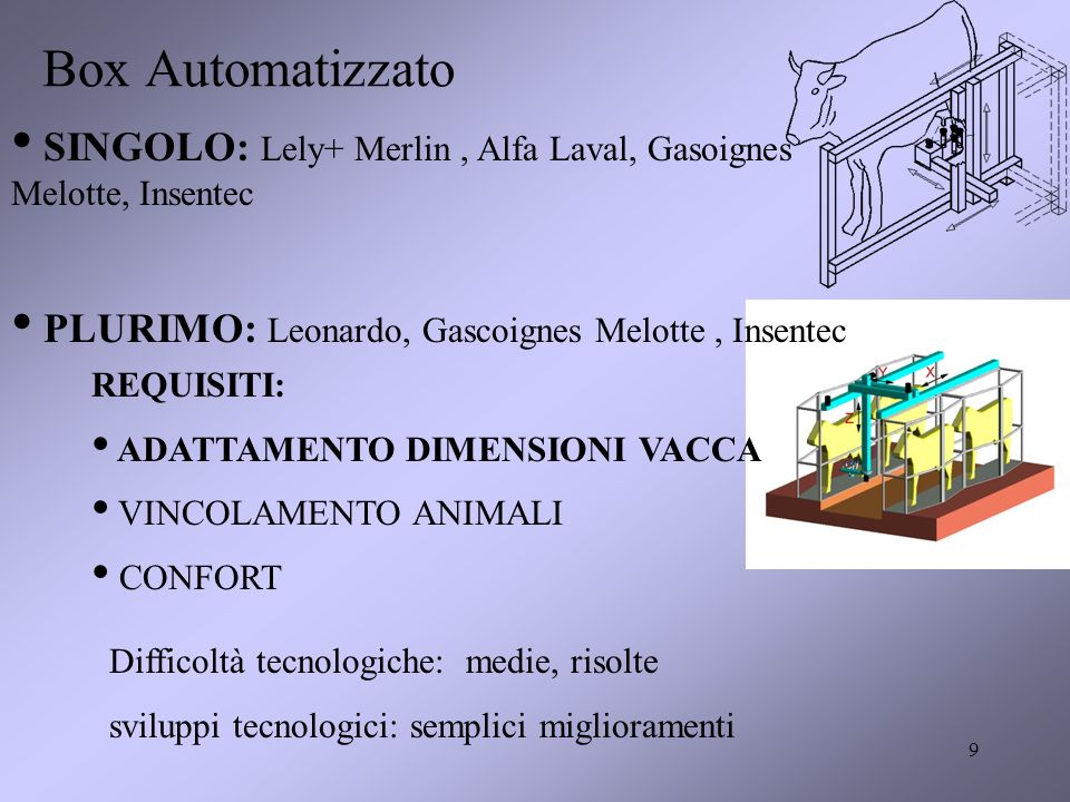 9 Box Automatizzato SINGOLO: Lely+ Merlin, Alfa Laval, Gasoignes Melotte, Insentec PLURIMO: Leonardo, Gascoignes Melotte, Insentec REQUISITI: ADATTAME