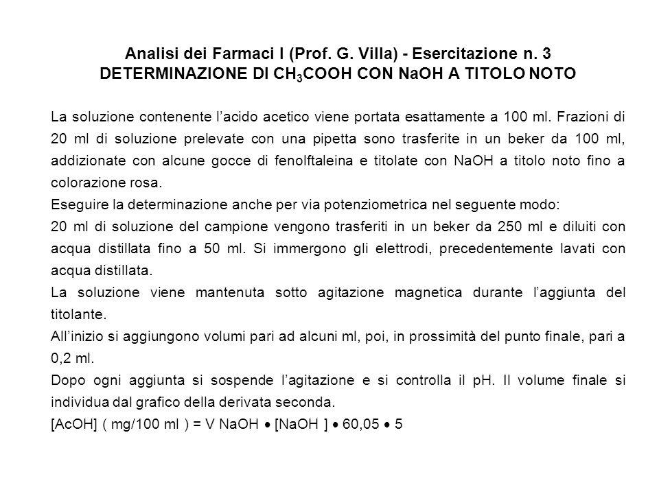 Analisi dei Farmaci I (Prof. G. Villa) - Esercitazione n. 3 DETERMINAZIONE DI CH 3 COOH CON NaOH A TITOLO NOTO La soluzione contenente lacido acetico