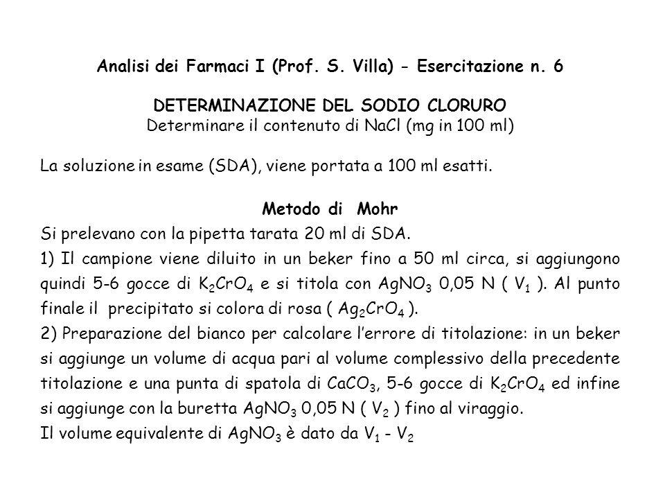 Analisi dei Farmaci I (Prof. S. Villa) - Esercitazione n. 6 DETERMINAZIONE DEL SODIO CLORURO Determinare il contenuto di NaCl (mg in 100 ml) La soluzi