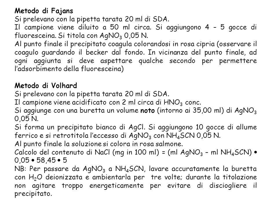Metodo di Fajans Si prelevano con la pipetta tarata 20 ml di SDA. Il campione viene diluito a 50 ml circa. Si aggiungono 4 – 5 gocce di fluoresceina.