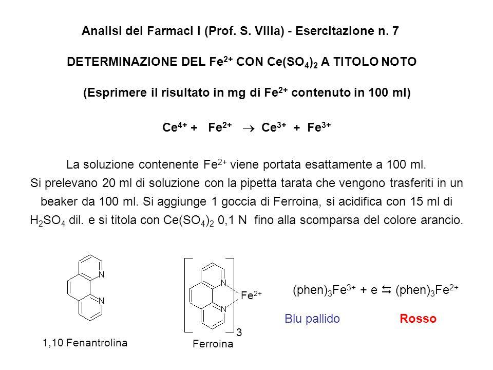 Analisi dei Farmaci I (Prof. S. Villa) - Esercitazione n. 7 Ce 4+ + Fe 2+ Ce 3+ + Fe 3+ La soluzione contenente Fe 2+ viene portata esattamente a 100