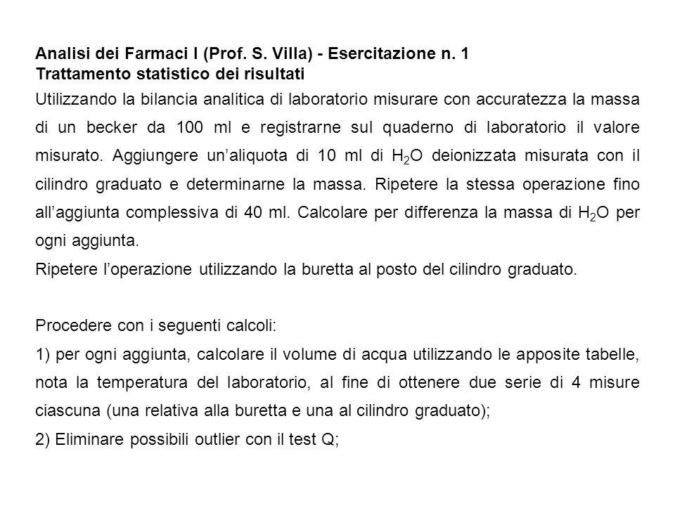 Analisi dei Farmaci I (Prof. S. Villa) - Esercitazione n. 1 Trattamento statistico dei risultati Utilizzando la bilancia analitica di laboratorio misu