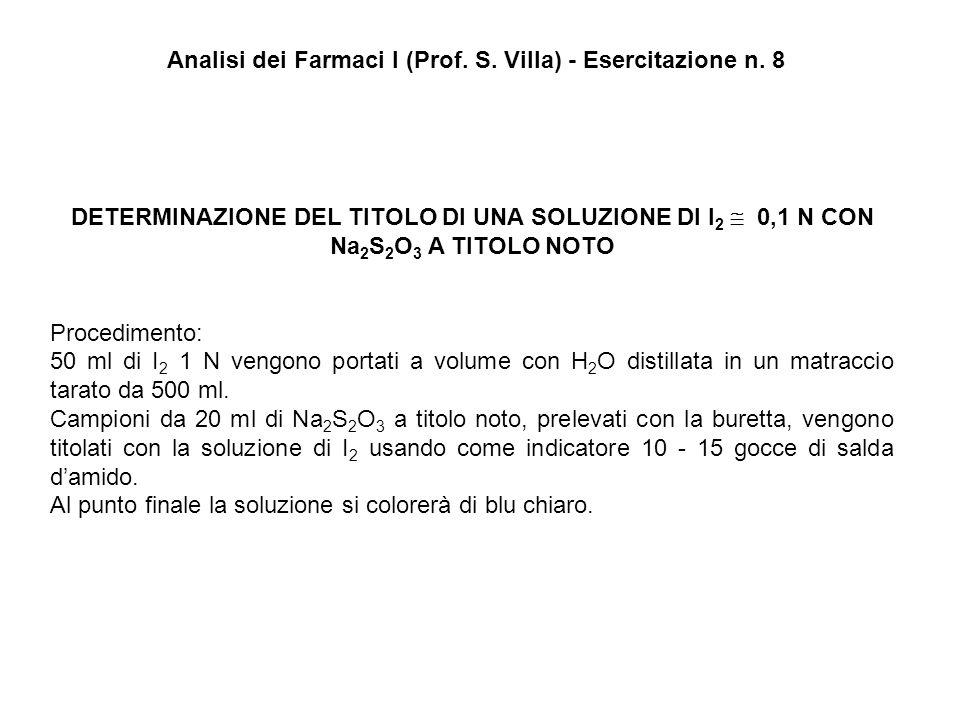 DETERMINAZIONE DEL TITOLO DI UNA SOLUZIONE DI I 2 0,1 N CON Na 2 S 2 O 3 A TITOLO NOTO Procedimento: 50 ml di I 2 1 N vengono portati a volume con H 2 O distillata in un matraccio tarato da 500 ml.