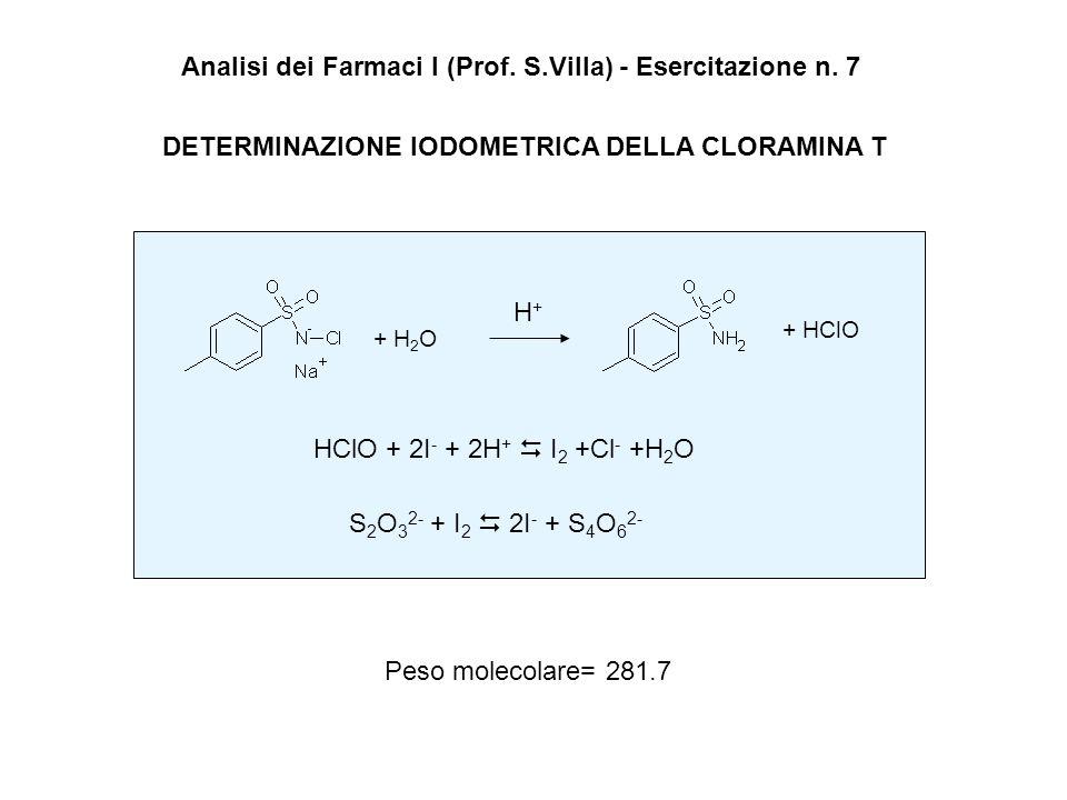 Analisi dei Farmaci I (Prof. S.Villa) - Esercitazione n. 7 DETERMINAZIONE IODOMETRICA DELLA CLORAMINA T + H 2 O H+H+ + HClO HClO + 2I - + 2H + I 2 +Cl