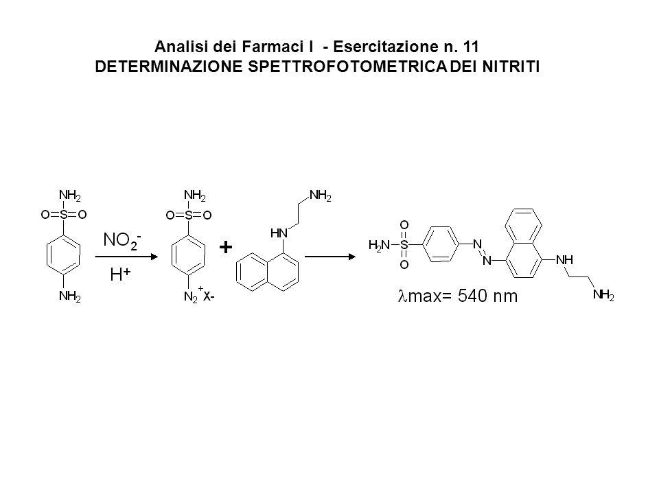 Analisi dei Farmaci I - Esercitazione n. 11 DETERMINAZIONE SPETTROFOTOMETRICA DEI NITRITI