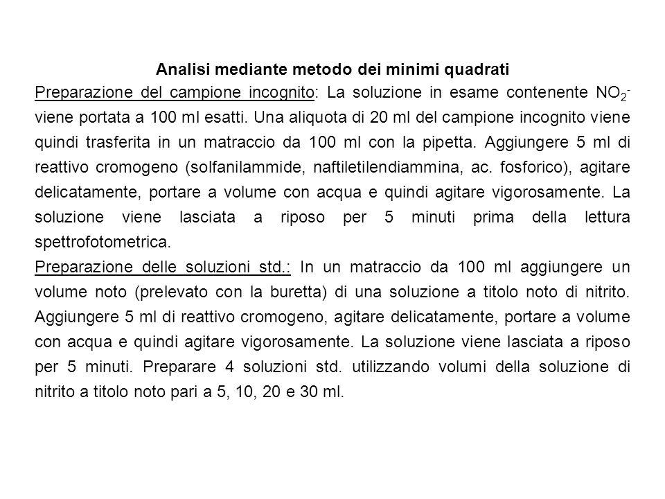 Analisi mediante metodo dei minimi quadrati Preparazione del campione incognito: La soluzione in esame contenente NO 2 - viene portata a 100 ml esatti