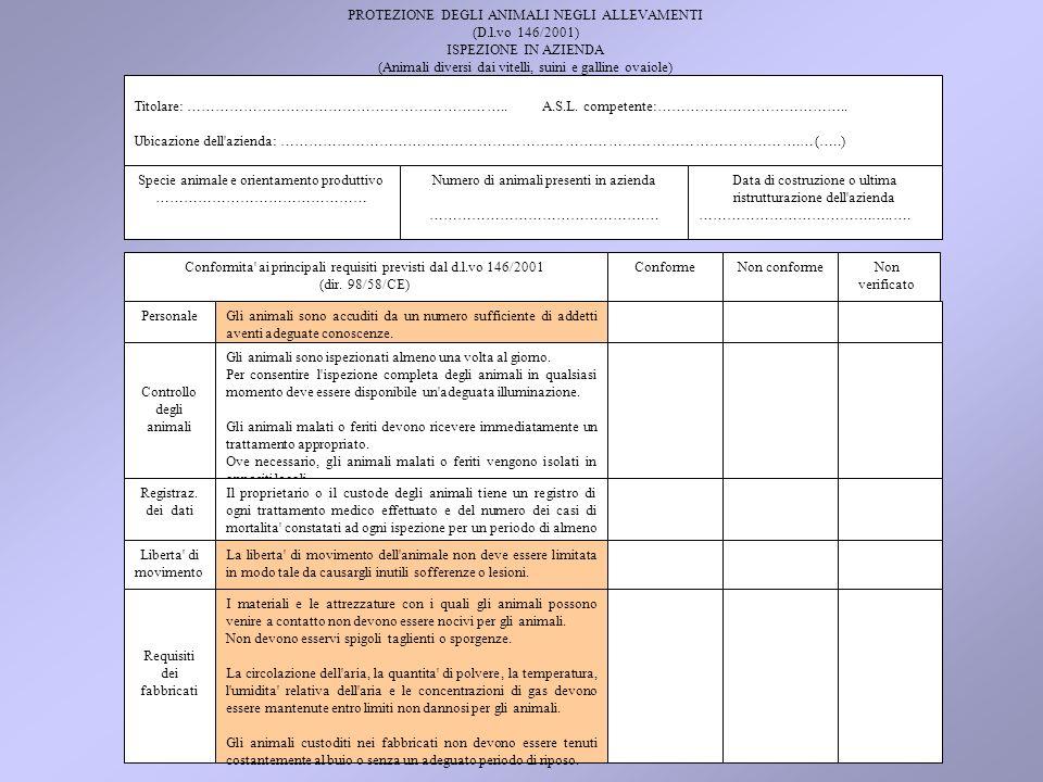 PROTEZIONE DEGLI ANIMALI NEGLI ALLEVAMENTI (D.l.vo 146/2001) ISPEZIONE IN AZIENDA (Animali diversi dai vitelli, suini e galline ovaiole) Non verificat