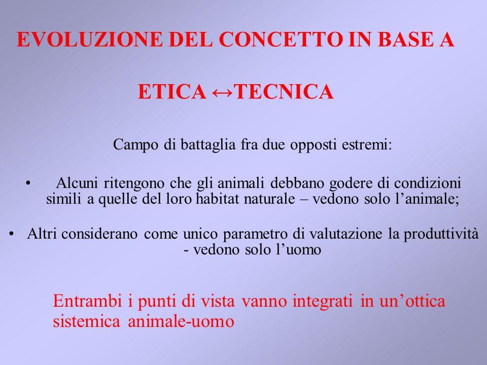 EVOLUZIONE DEL CONCETTO IN BASE A ETICA TECNICA Campo di battaglia fra due opposti estremi: Alcuni ritengono che gli animali debbano godere di condizi