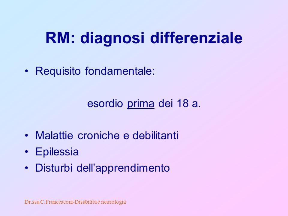 Dr.ssa C.Francesconi-Disabilità e neurologia RM: competenze Mediche: Genetica Neuropsichiatria infantile Psichiatria Neurologia Fisiatria Medicina Interna Psicologiche Pedagogiche Sociali