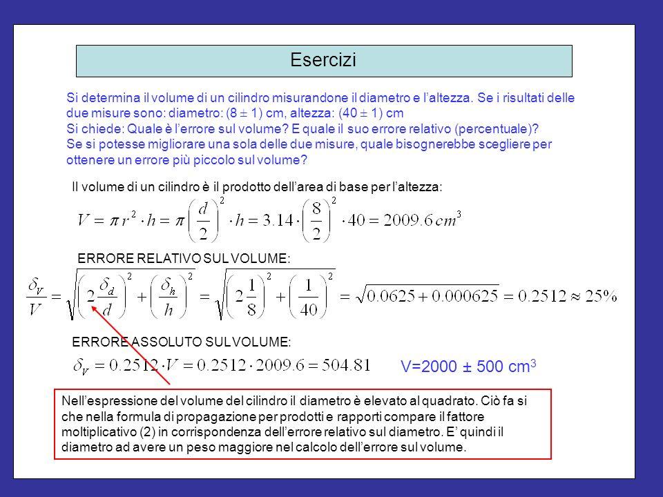 Esercizi Si determina il volume di un cilindro misurandone il diametro e laltezza. Se i risultati delle due misure sono: diametro: (8 ± 1) cm, altezza