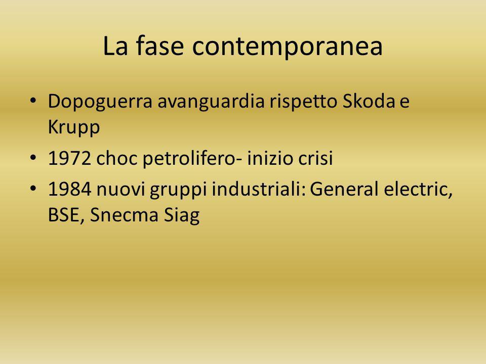 La fase contemporanea Dopoguerra avanguardia rispetto Skoda e Krupp 1972 choc petrolifero- inizio crisi 1984 nuovi gruppi industriali: General electri