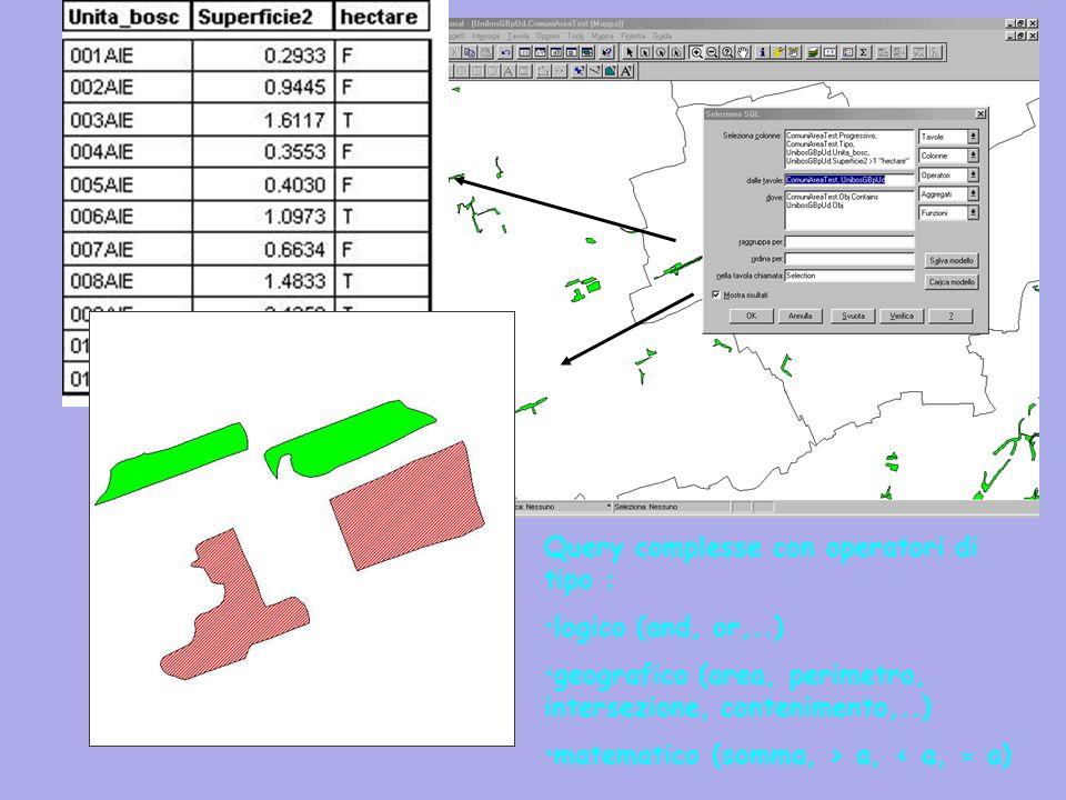 Query complesse con operatori di tipo : logico (and, or,..) geografico (area, perimetro, intersezione, contenimento,..) matematico (somma, > a, < a, =