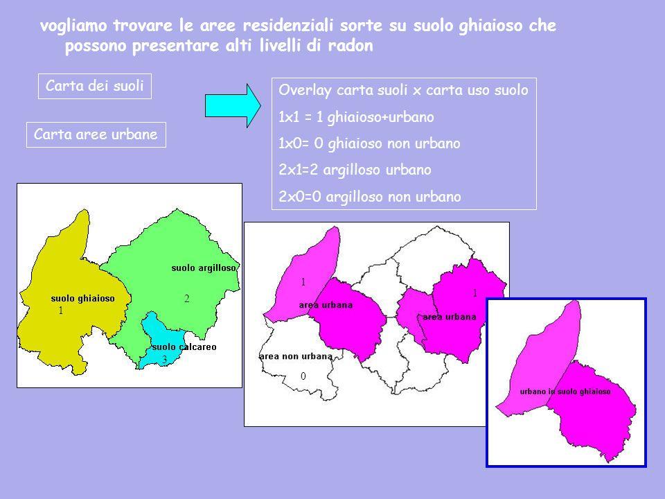 vogliamo trovare le aree residenziali sorte su suolo ghiaioso che possono presentare alti livelli di radon Carta dei suoli Carta aree urbane Overlay c
