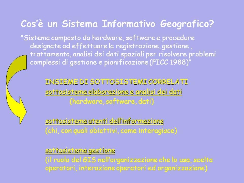 Cosè un Sistema Informativo Geografico? Sistema composto da hardware, software e procedure designate ad effettuare la registrazione, gestione, trattam
